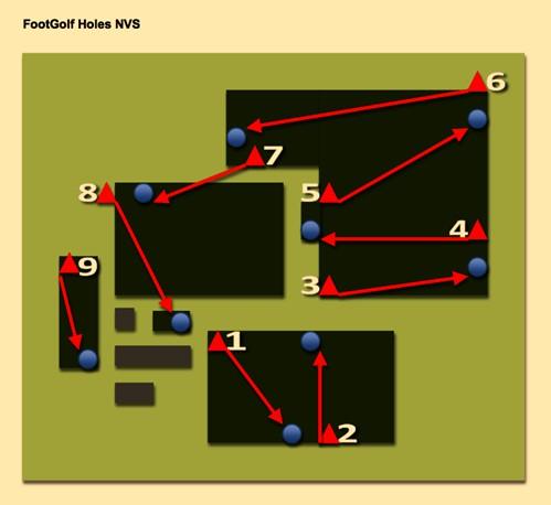 Holes Footgolf NVS